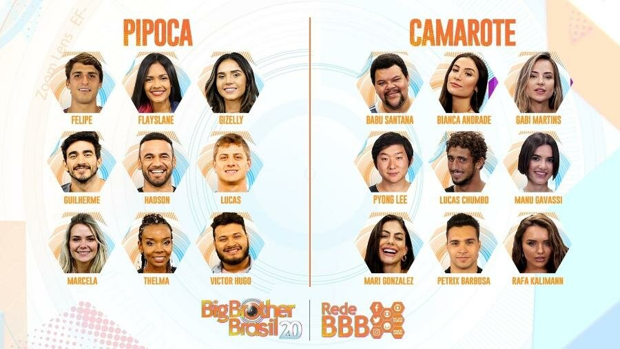 Estreou A Nova Temporada Do Big Brother Brasil
